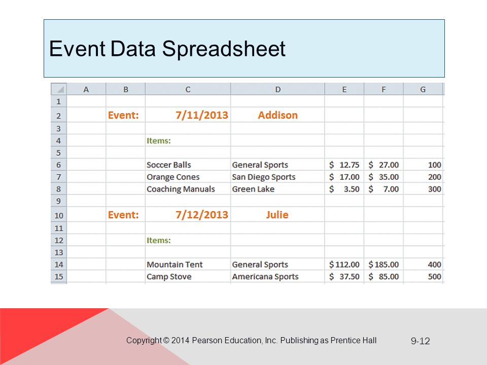 Event Data Spreadsheet