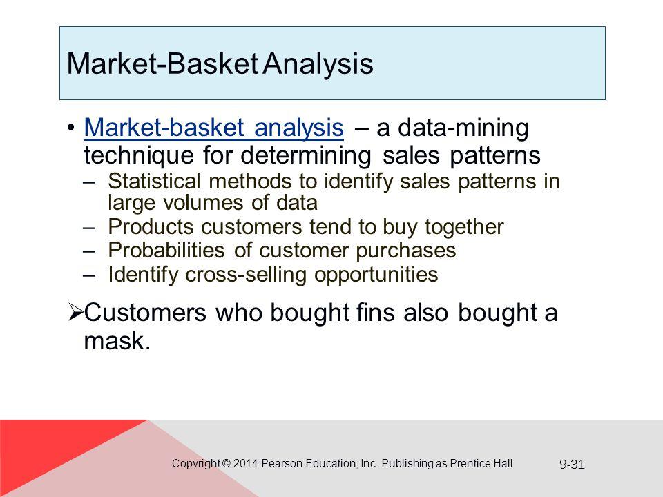 Market-Basket Analysis