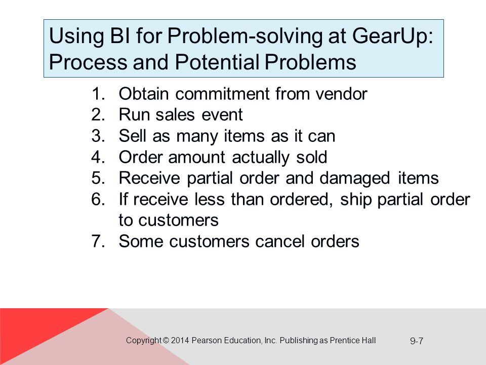 Using BI for Problem-solving at GearUp: Process and Potential Problems