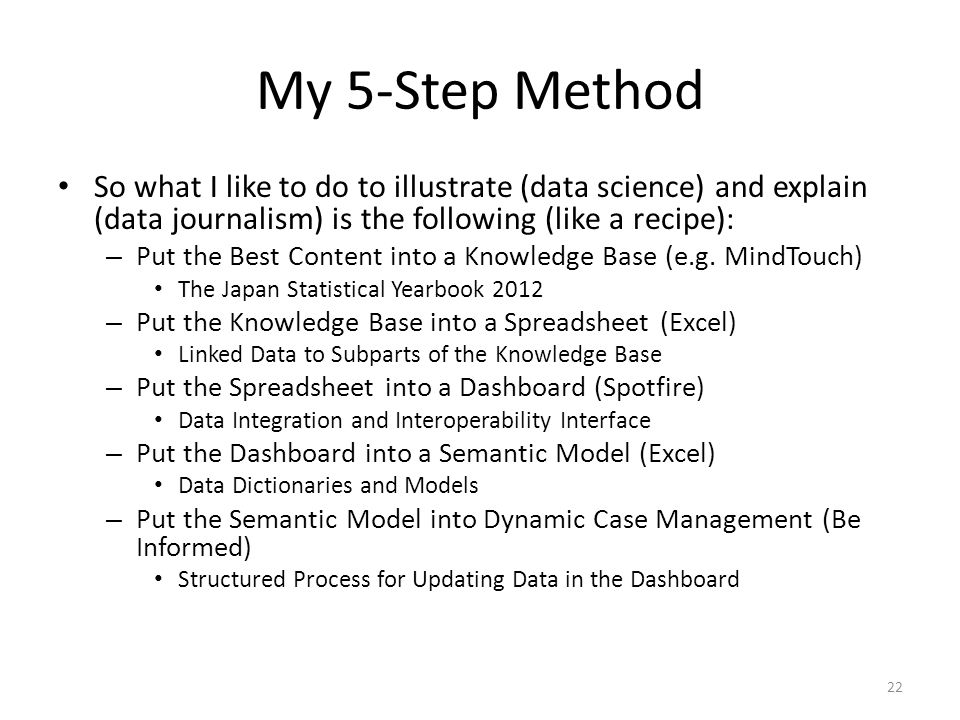 My 5-Step Method So what I like to do to illustrate (data science) and explain (data journalism) is the following (like a recipe):