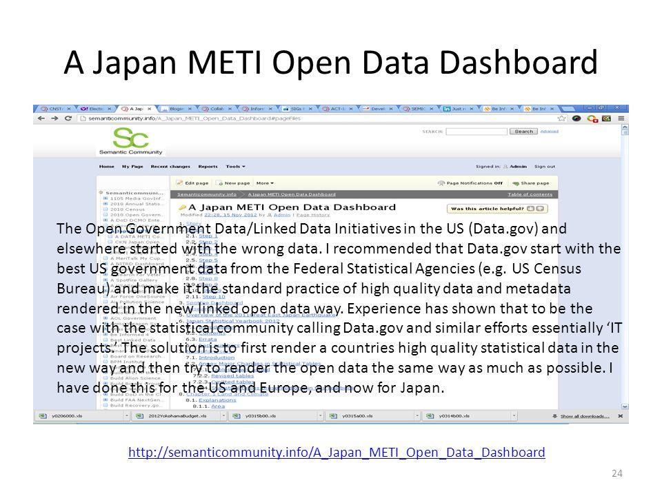 A Japan METI Open Data Dashboard