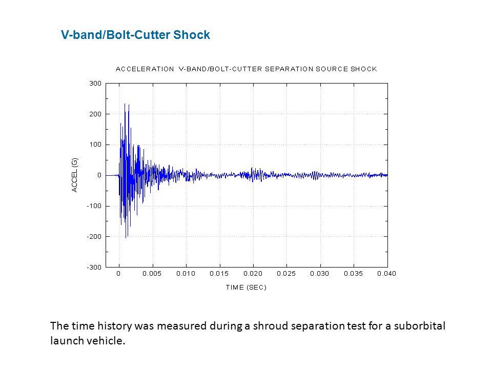 V-band/Bolt-Cutter Shock