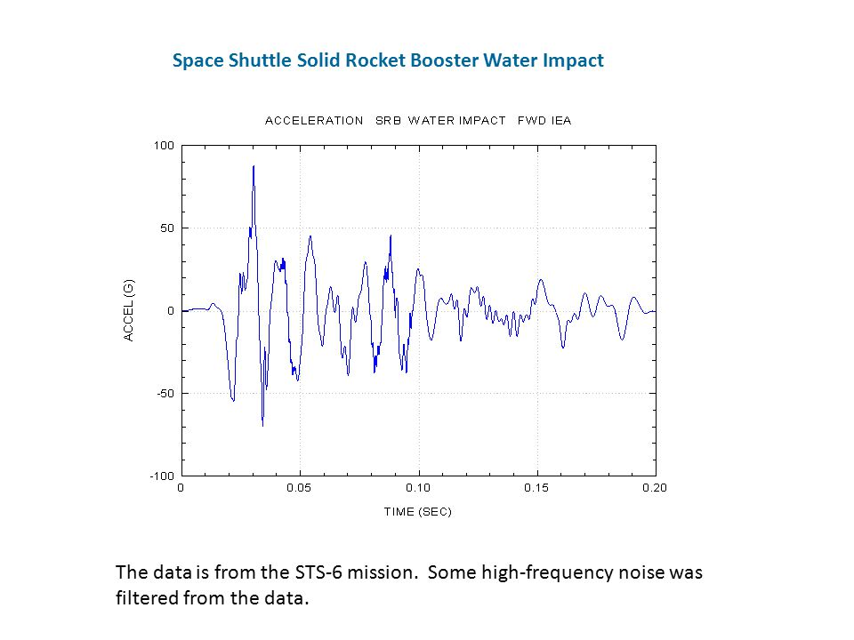Space Shuttle Solid Rocket Booster Water Impact