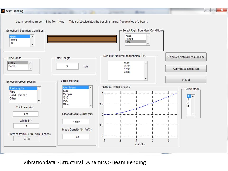 Vibrationdata > Structural Dynamics > Beam Bending