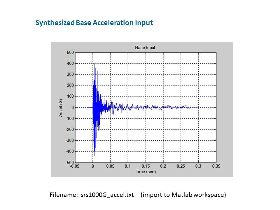 Synthesized Base Acceleration Input