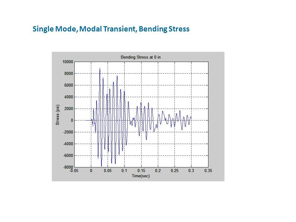 Single Mode, Modal Transient, Bending Stress