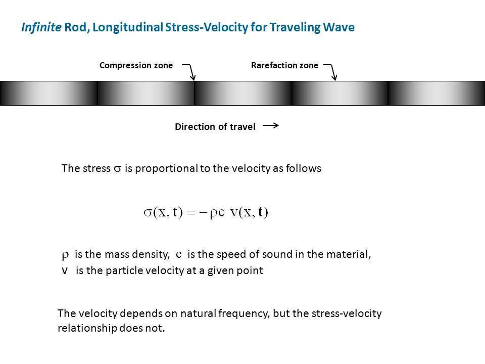 Infinite Rod, Longitudinal Stress-Velocity for Traveling Wave