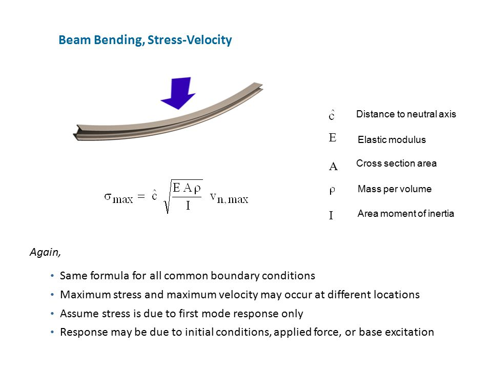 Beam Bending, Stress-Velocity
