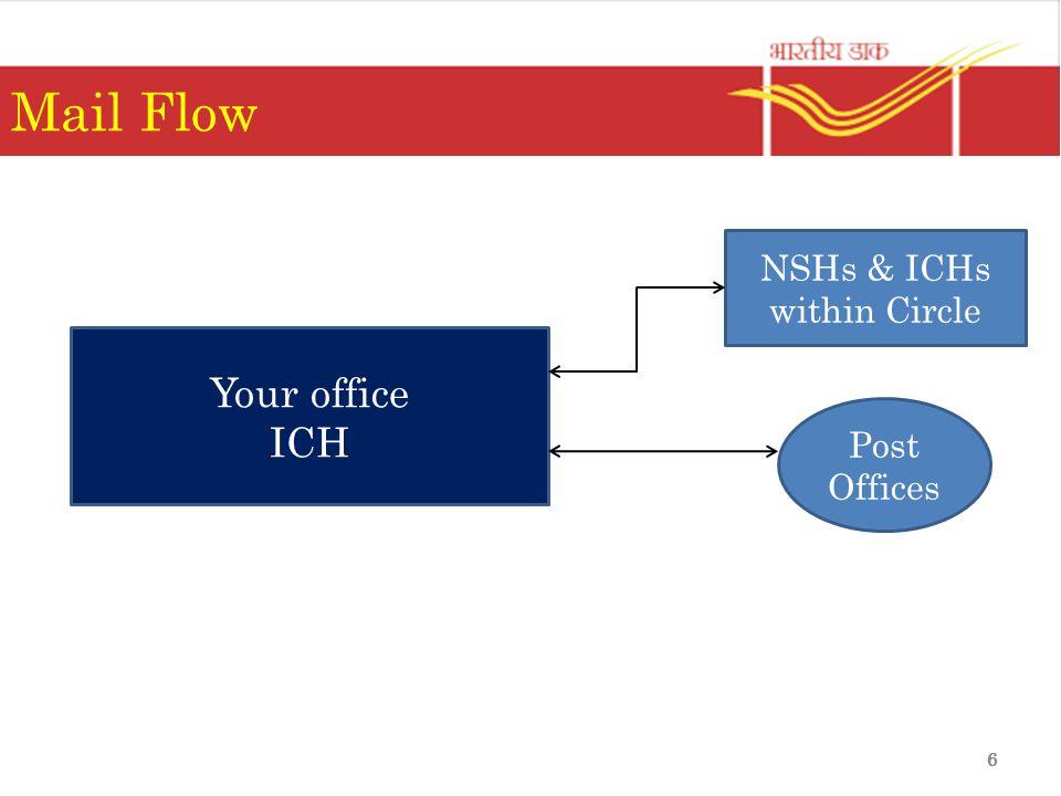 NSHs & ICHs within Circle