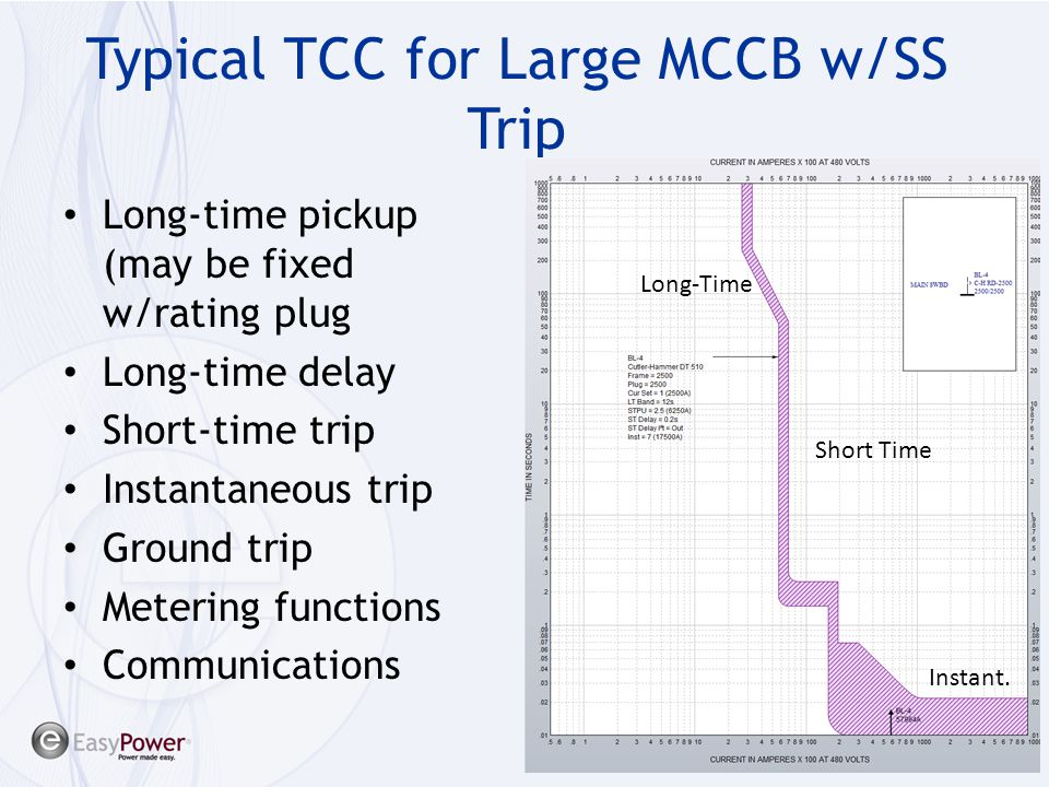 Typical TCC for Large MCCB w/SS Trip