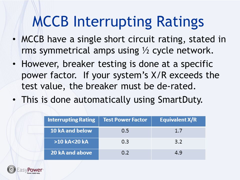 MCCB Interrupting Ratings