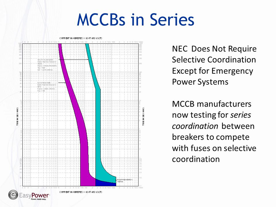 MCCBs in Series NEC Does Not Require Selective Coordination Except for Emergency Power Systems.