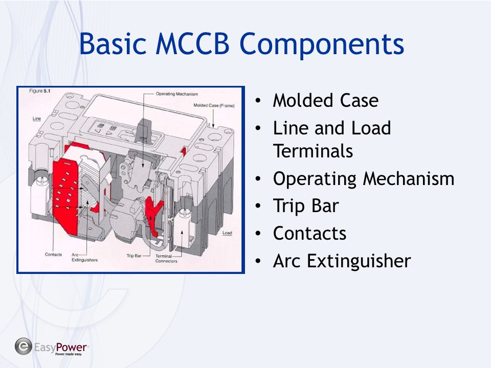 Basic MCCB Components Molded Case Line and Load Terminals