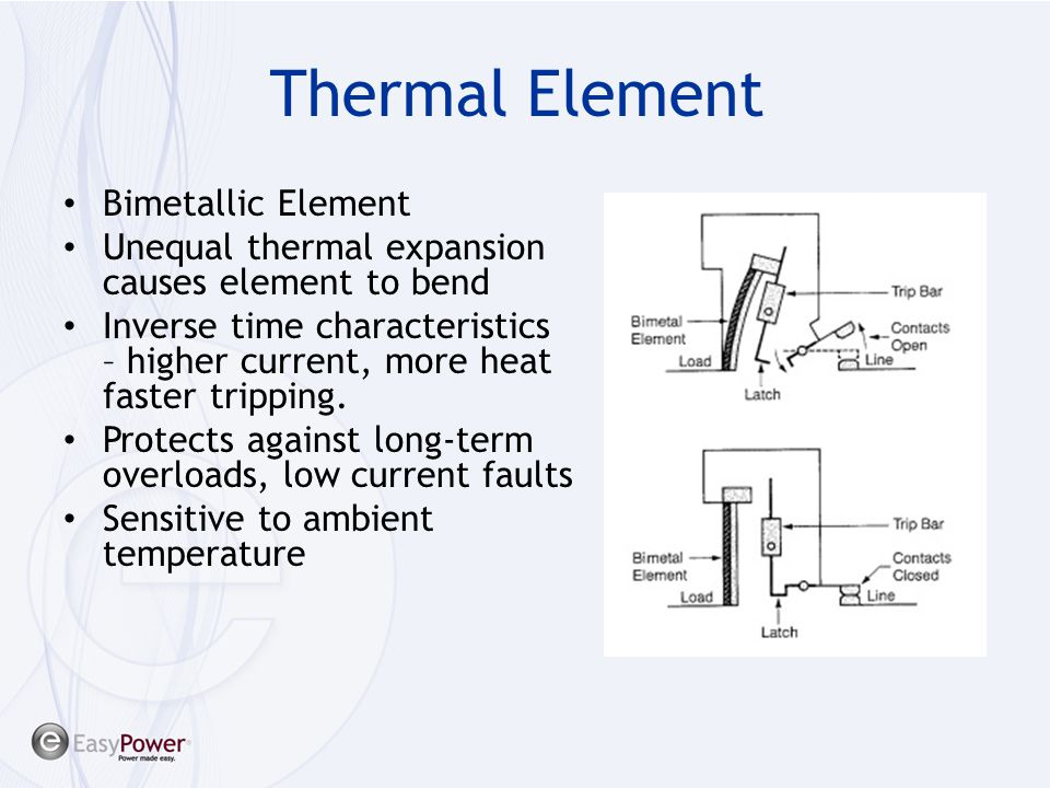 Thermal Element Bimetallic Element