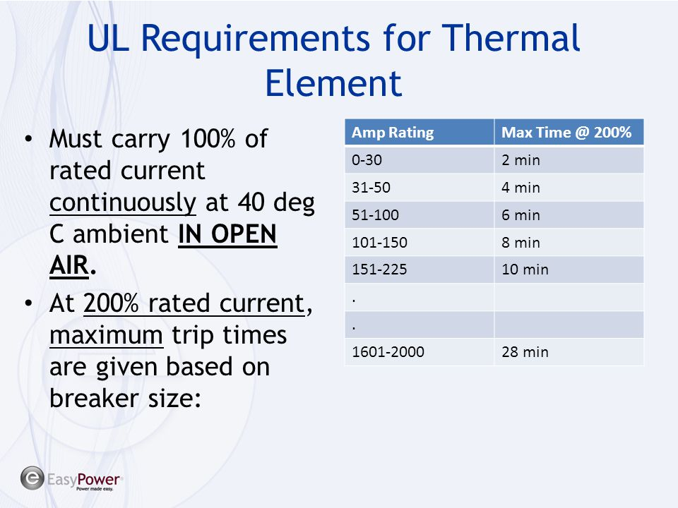 UL Requirements for Thermal Element