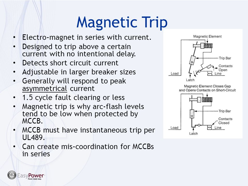 Magnetic Trip Electro-magnet in series with current.