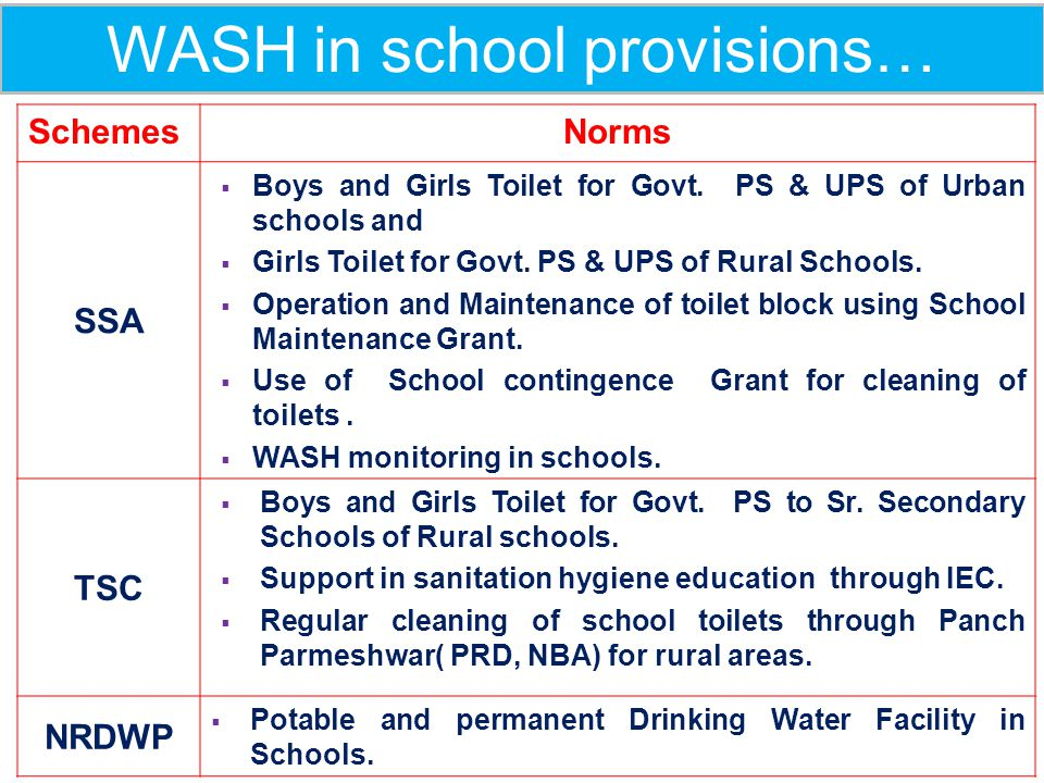 WASH in school provisions…