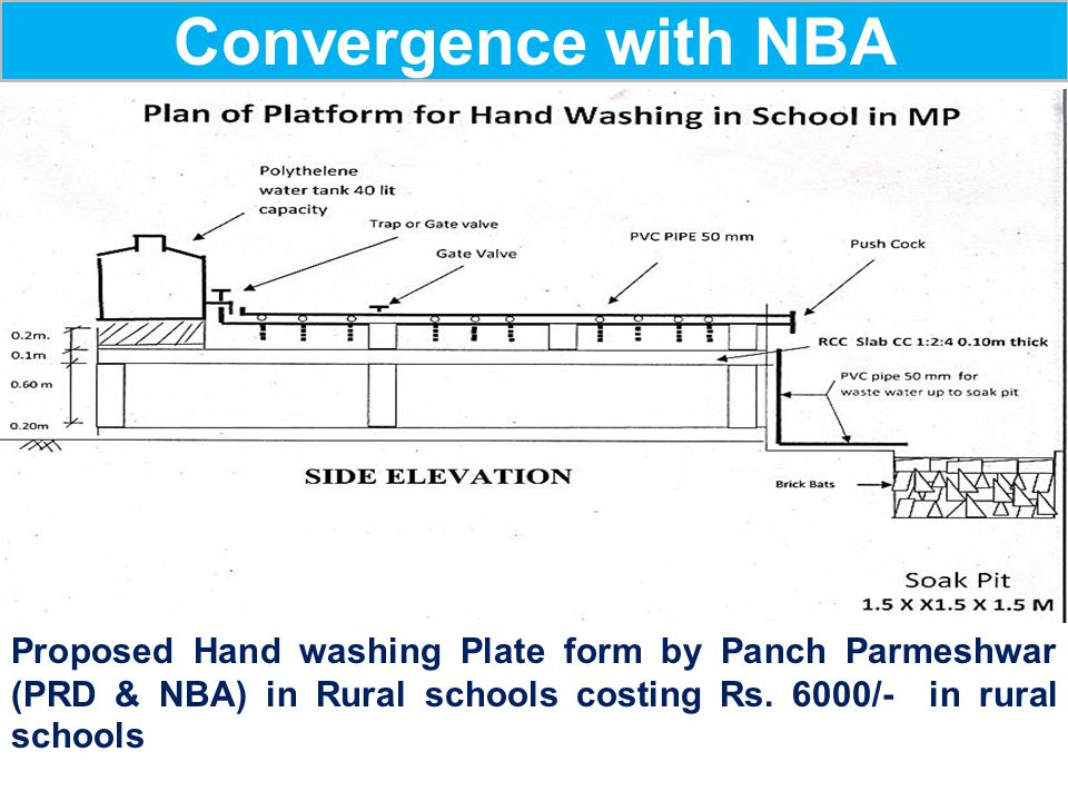 Convergence with NBA Proposed Hand washing Plate form by Panch Parmeshwar (PRD & NBA) in Rural schools costing Rs.