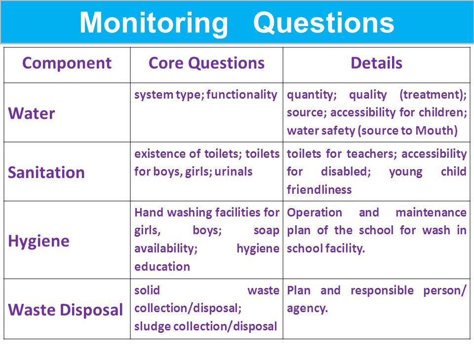 Monitoring Questions Component Core Questions Details Water Sanitation