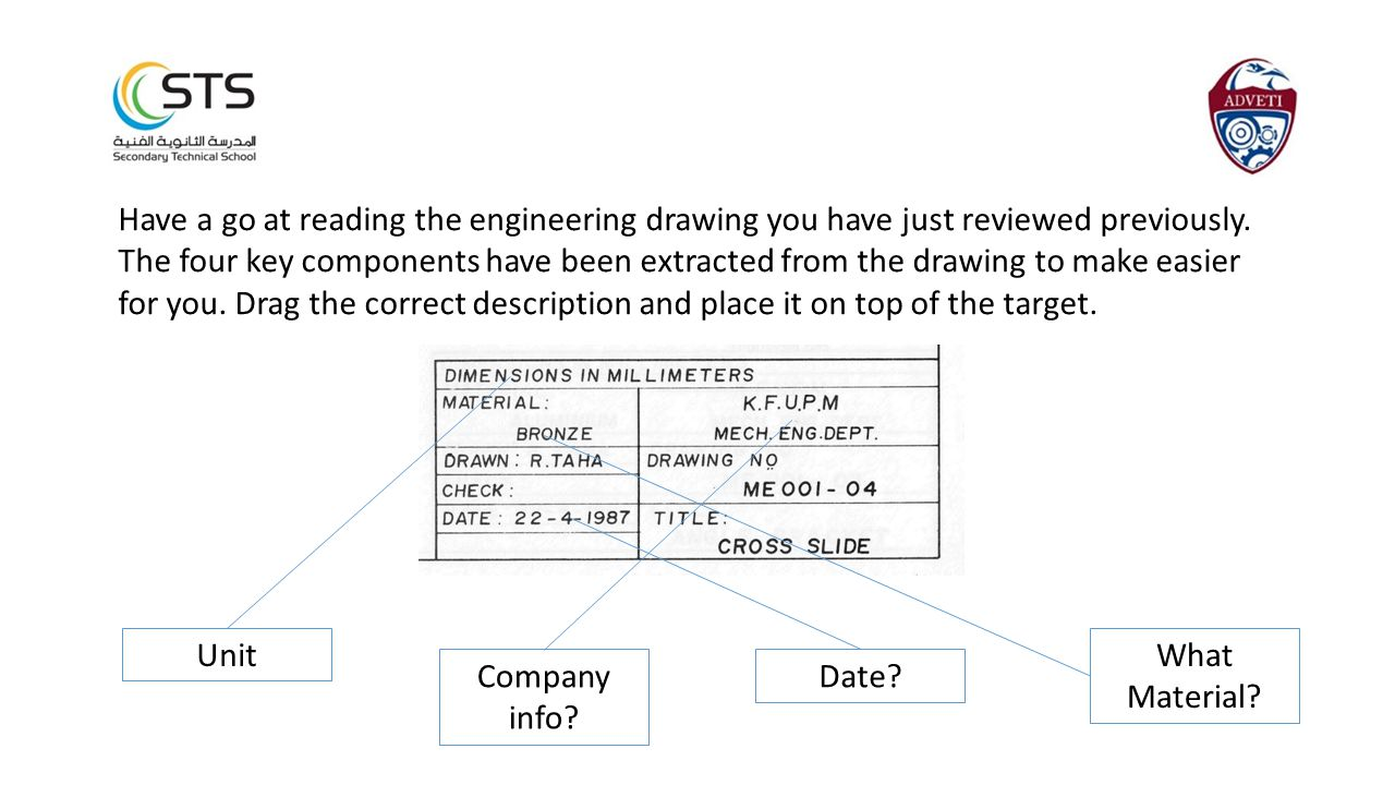 Have a go at reading the engineering drawing you have just reviewed previously. The four key components have been extracted from the drawing to make easier for you. Drag the correct description and place it on top of the target.