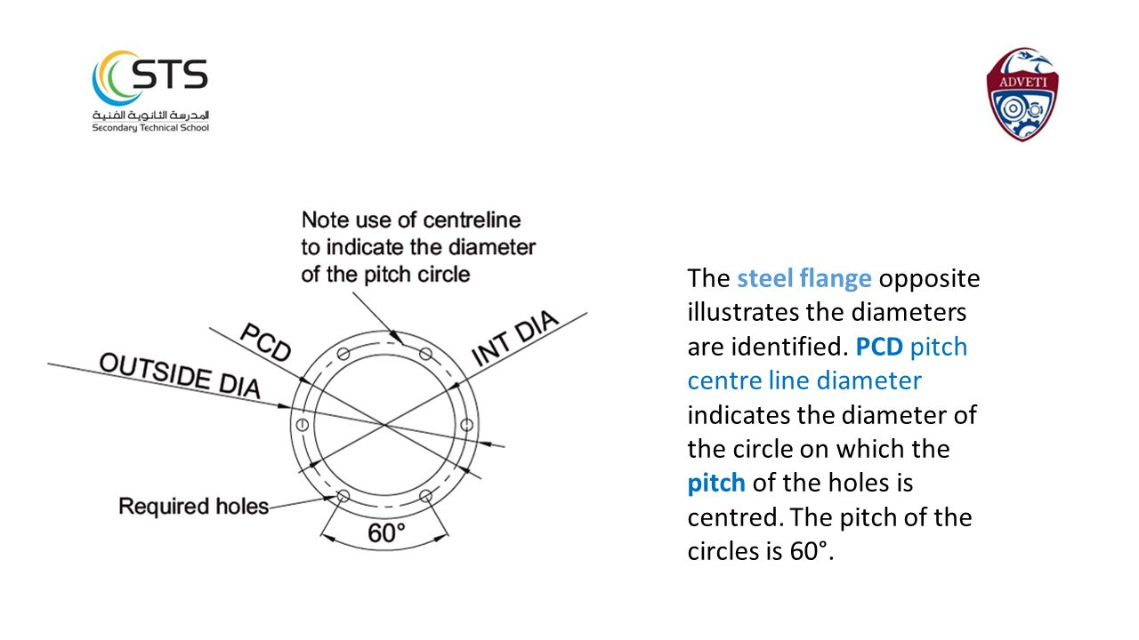 The steel flange opposite illustrates the diameters are identified