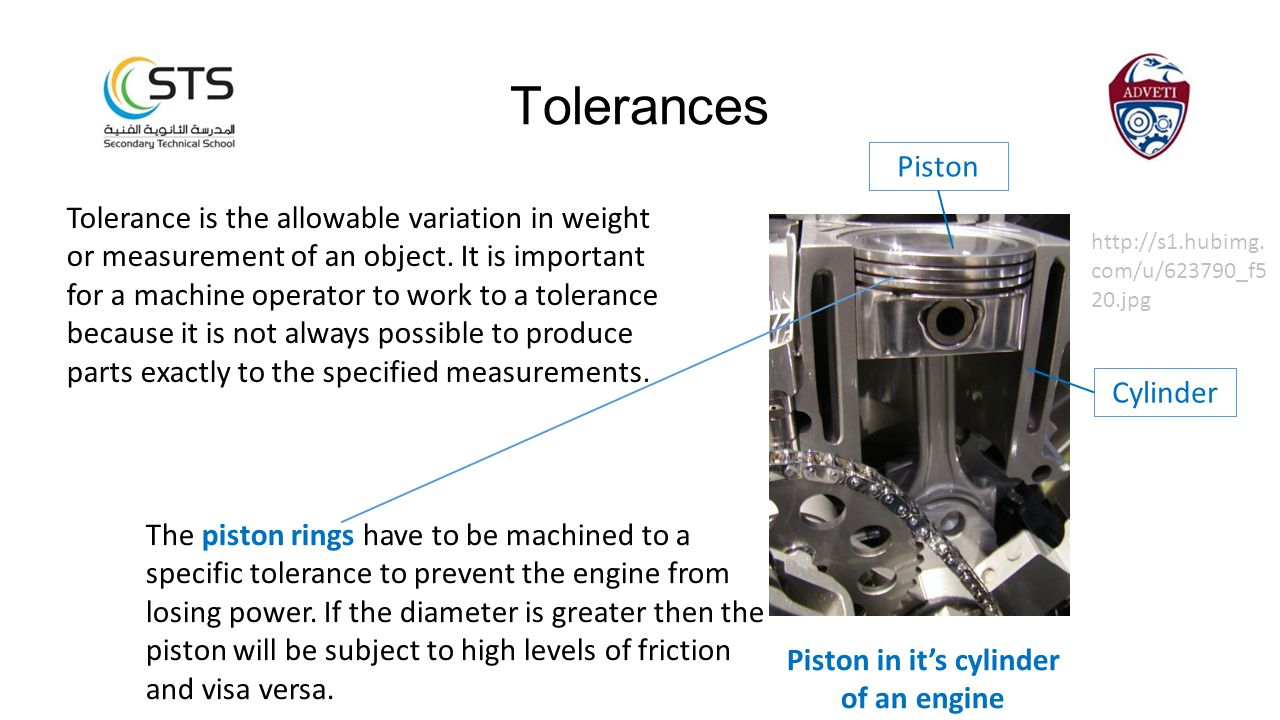 Piston in it's cylinder of an engine