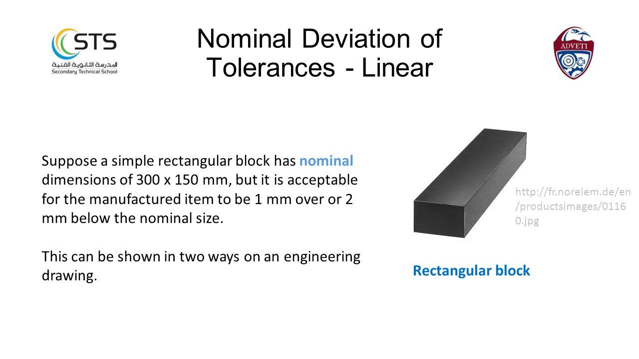 Nominal Deviation of Tolerances - Linear