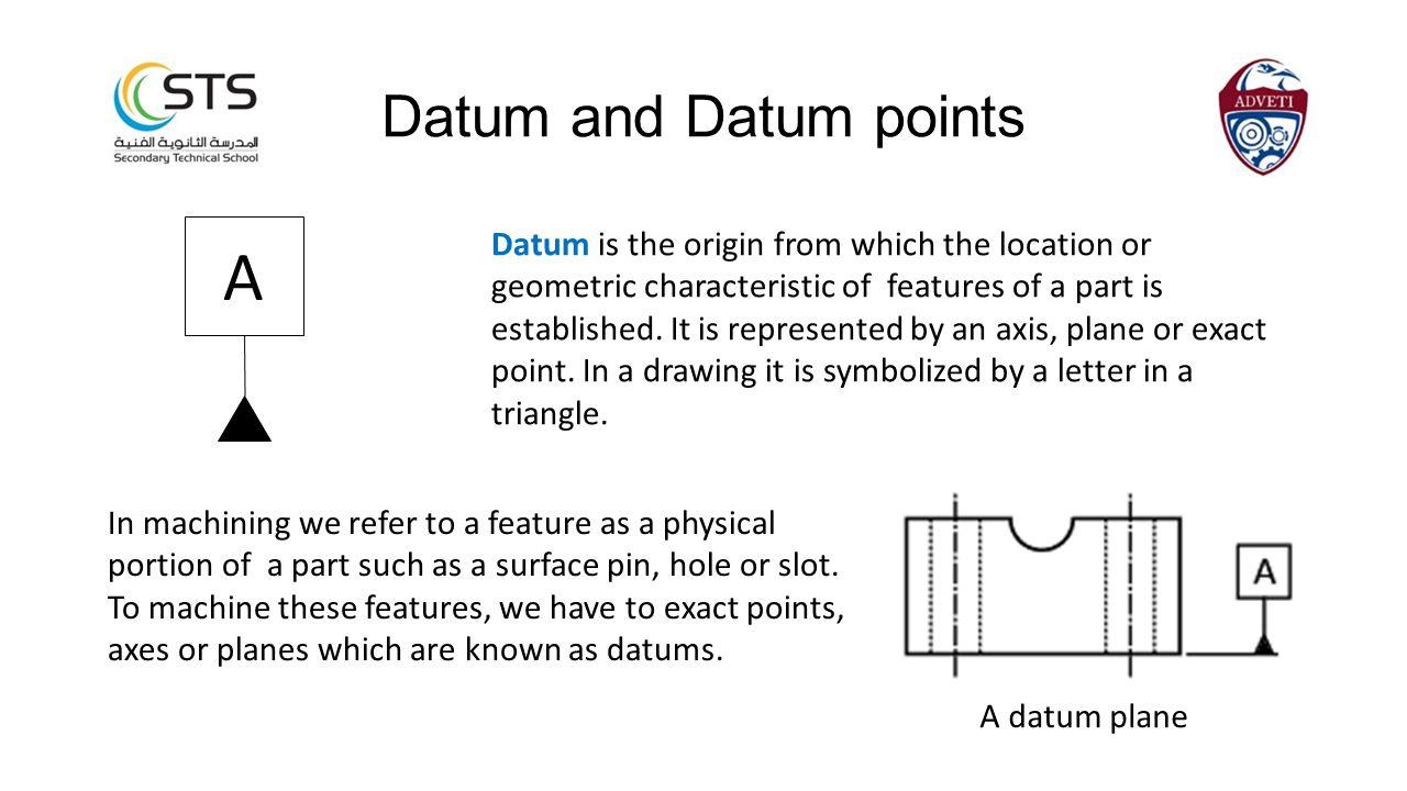 A Datum and Datum points