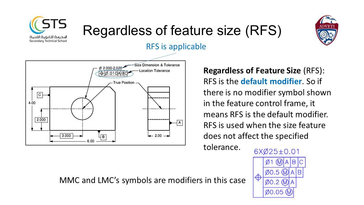 Regardless of feature size (RFS)