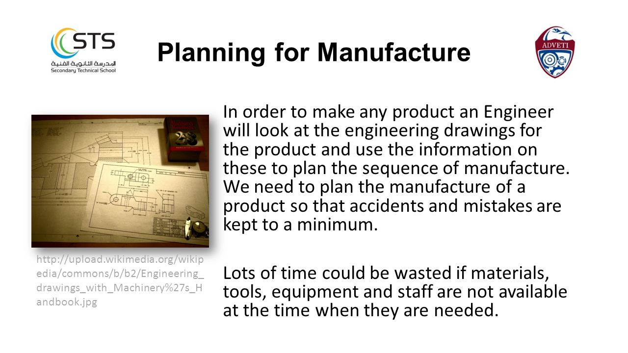 Planning for Manufacture