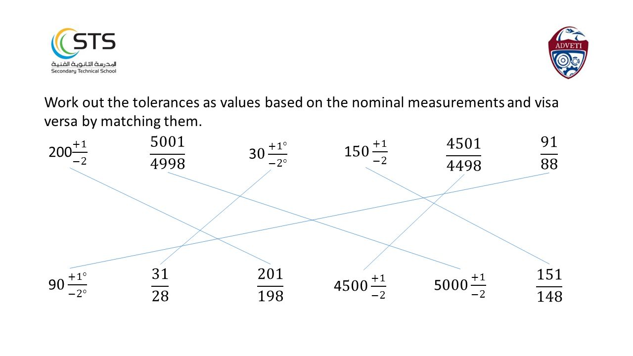 Work out the tolerances as values based on the nominal measurements and visa versa by matching them.