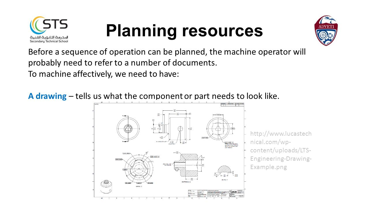 Planning resources Before a sequence of operation can be planned, the machine operator will probably need to refer to a number of documents.