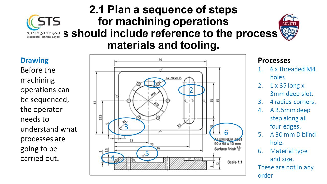 2.1 Plan a sequence of steps for machining operations This should include reference to the process, materials and tooling.