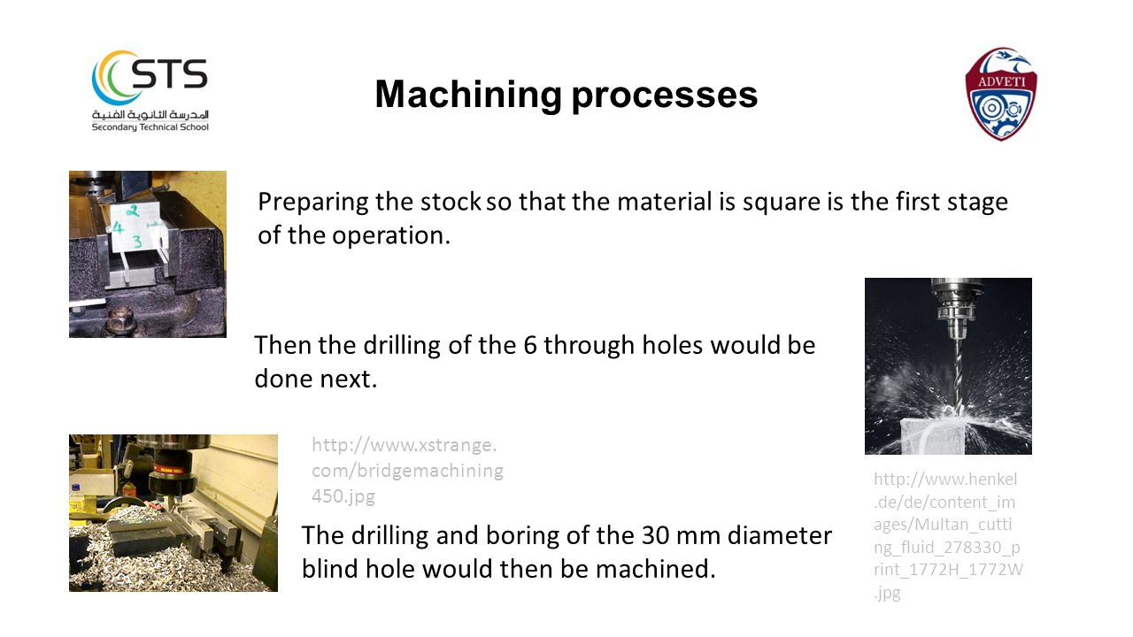 Machining processes Preparing the stock so that the material is square is the first stage of the operation.