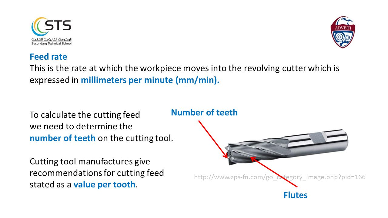 To calculate the cutting feed we need to determine the