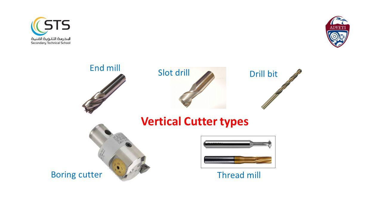 Vertical Cutter types End mill Slot drill Drill bit Boring cutter