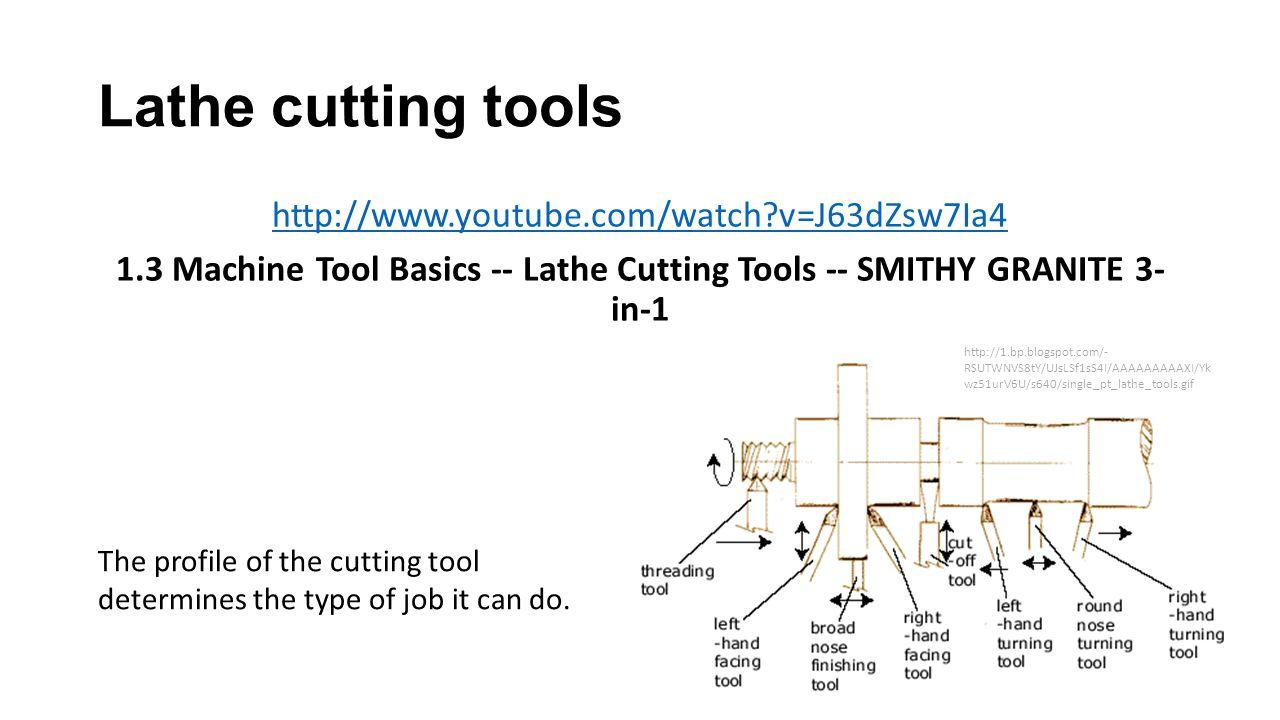 Lathe cutting tools http://www.youtube.com/watch v=J63dZsw7Ia4 1.3 Machine Tool Basics -- Lathe Cutting Tools -- SMITHY GRANITE 3- in-1
