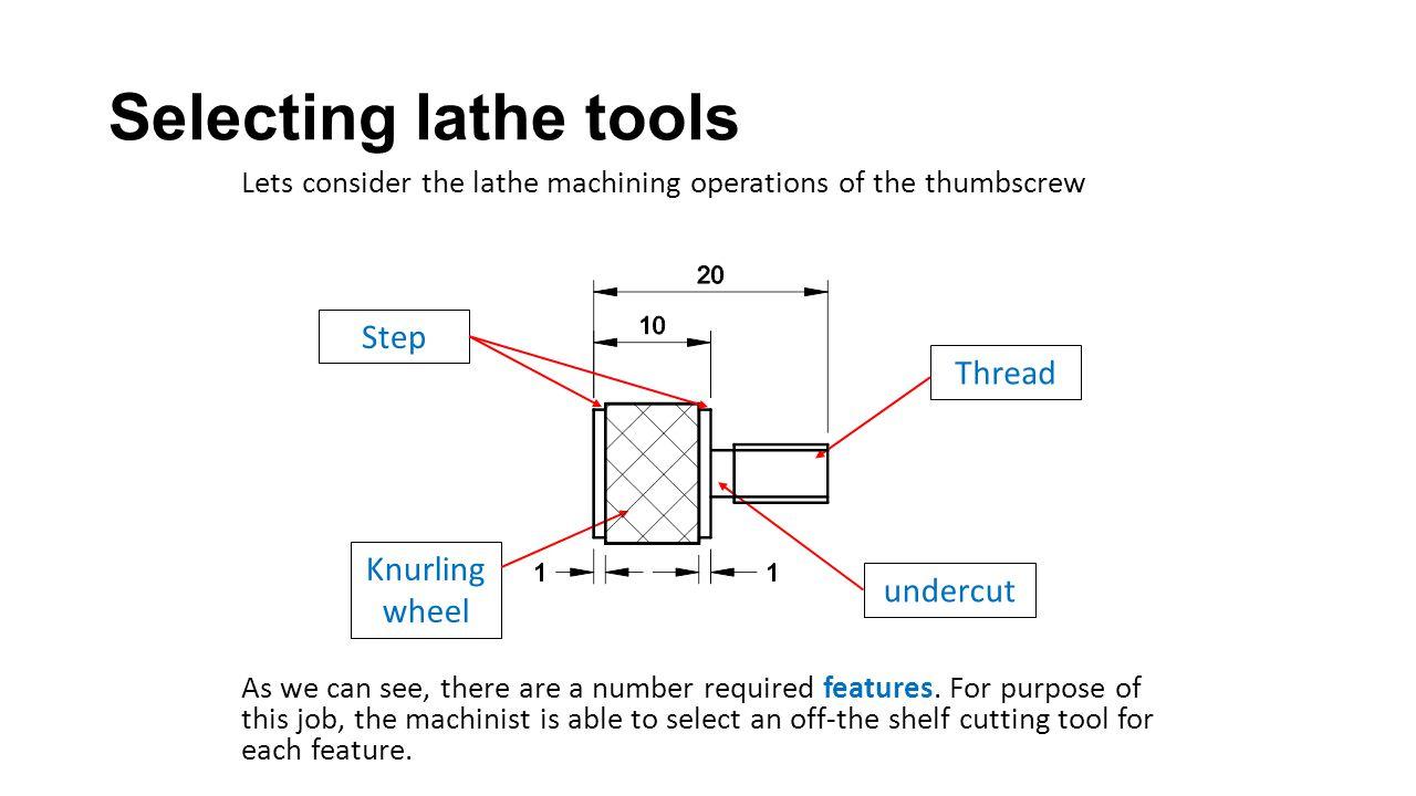 Selecting lathe tools Step Thread Knurling wheel undercut