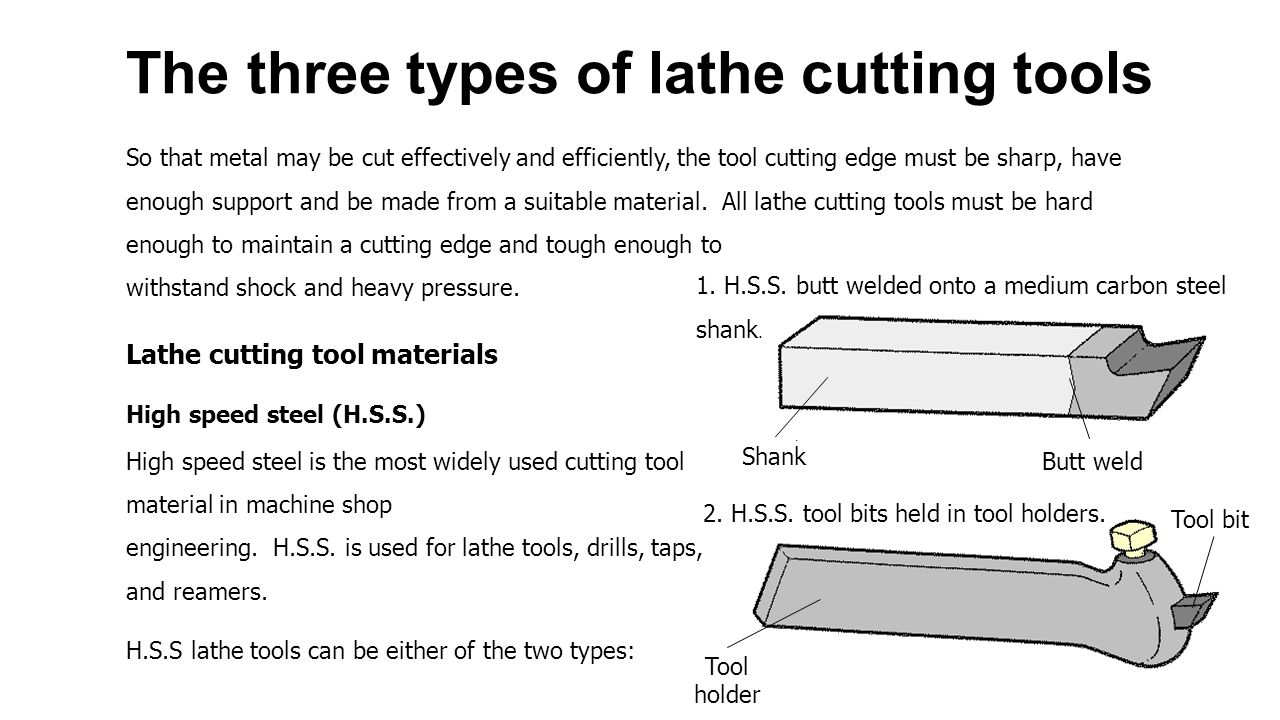 The three types of lathe cutting tools