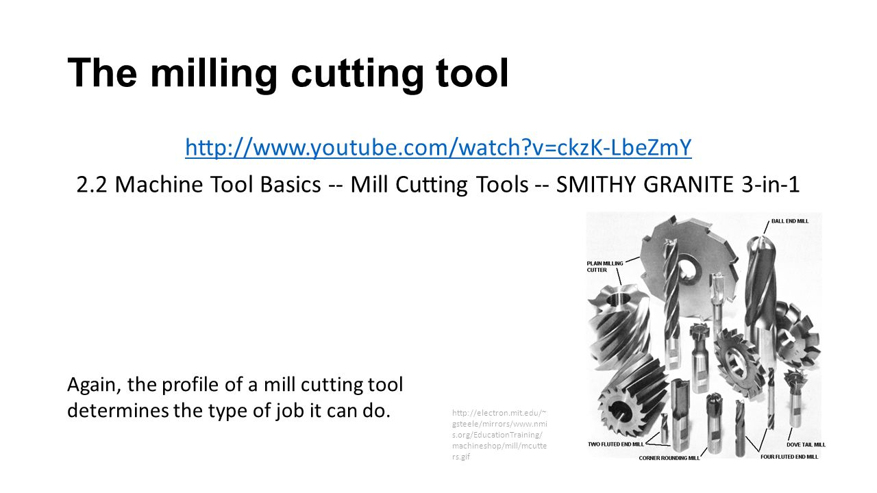 The milling cutting tool