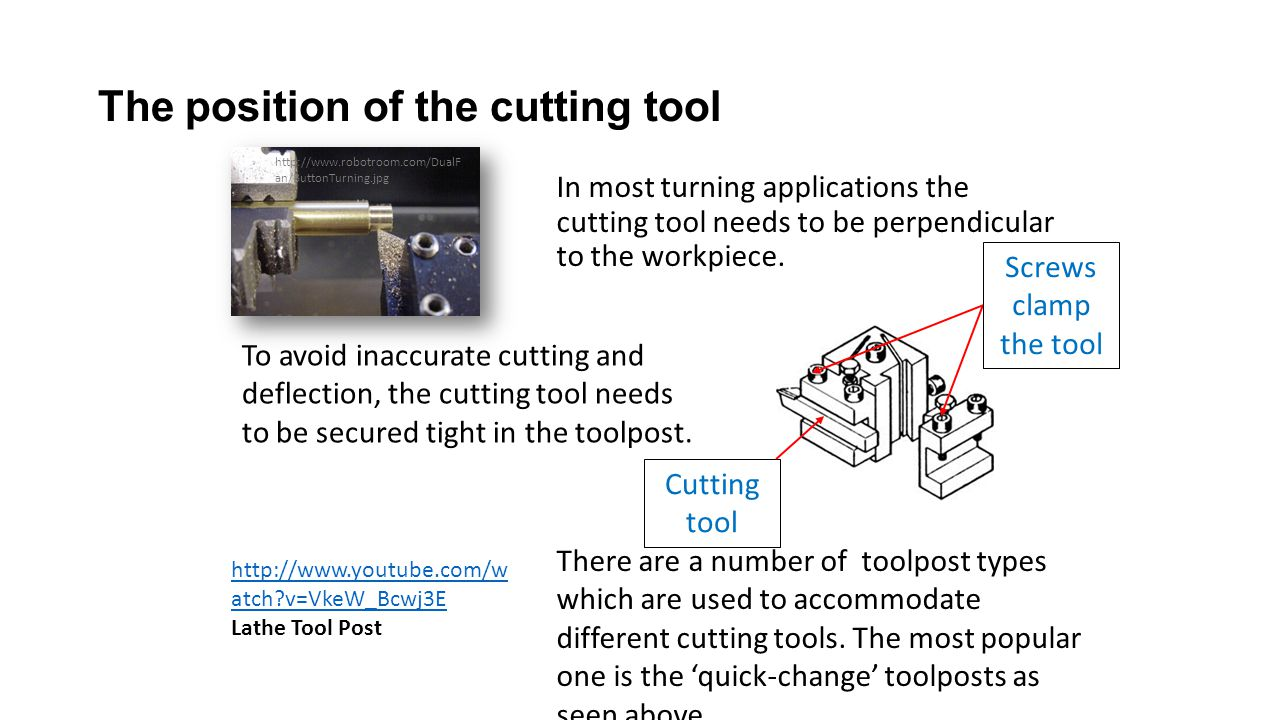 The position of the cutting tool
