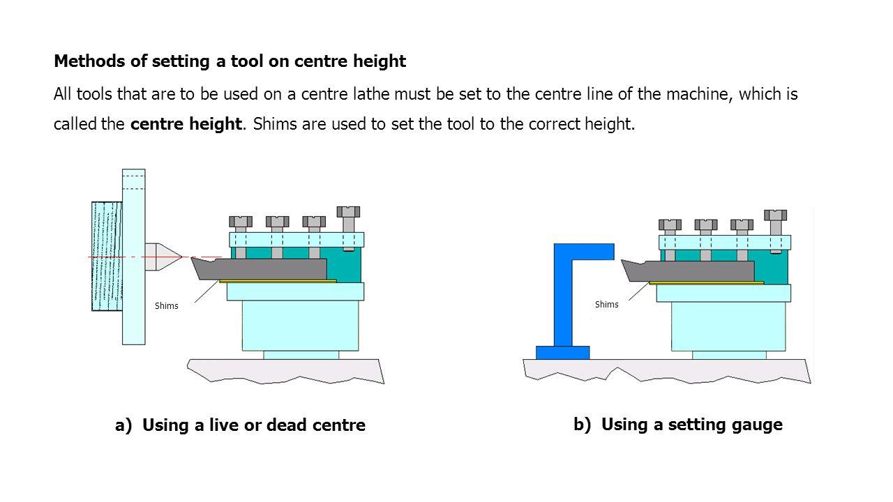 b) Using a setting gauge