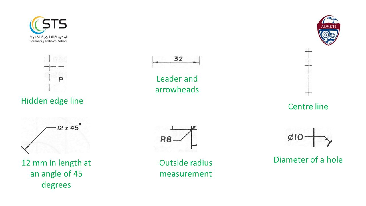 12 mm in length at an angle of 45 degrees Outside radius measurement