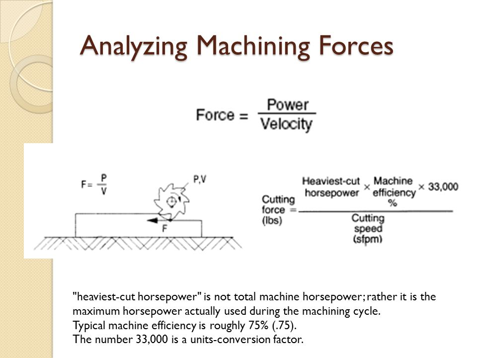 Analyzing Machining Forces