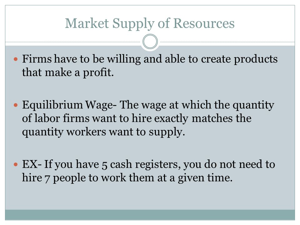 Market Supply of Resources
