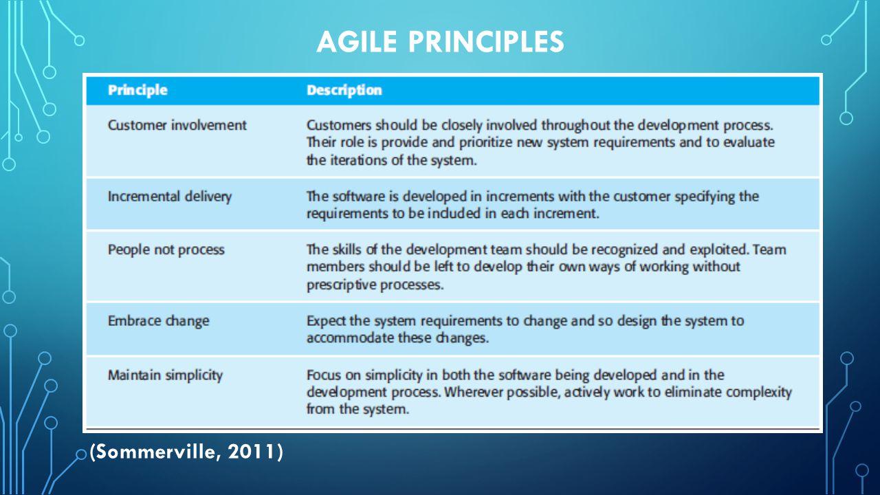 AGILe principles (Sommerville, 2011)