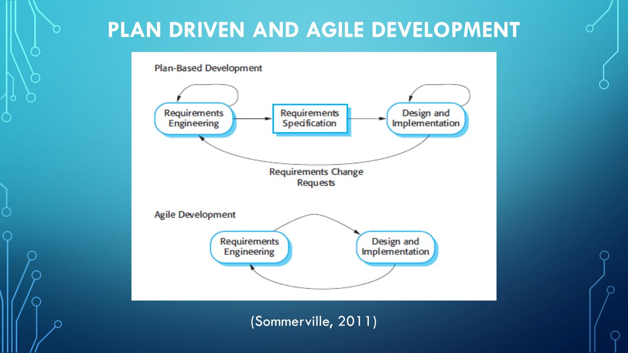 PLAN DRIVEN AND AGILE DEVELOPMENT