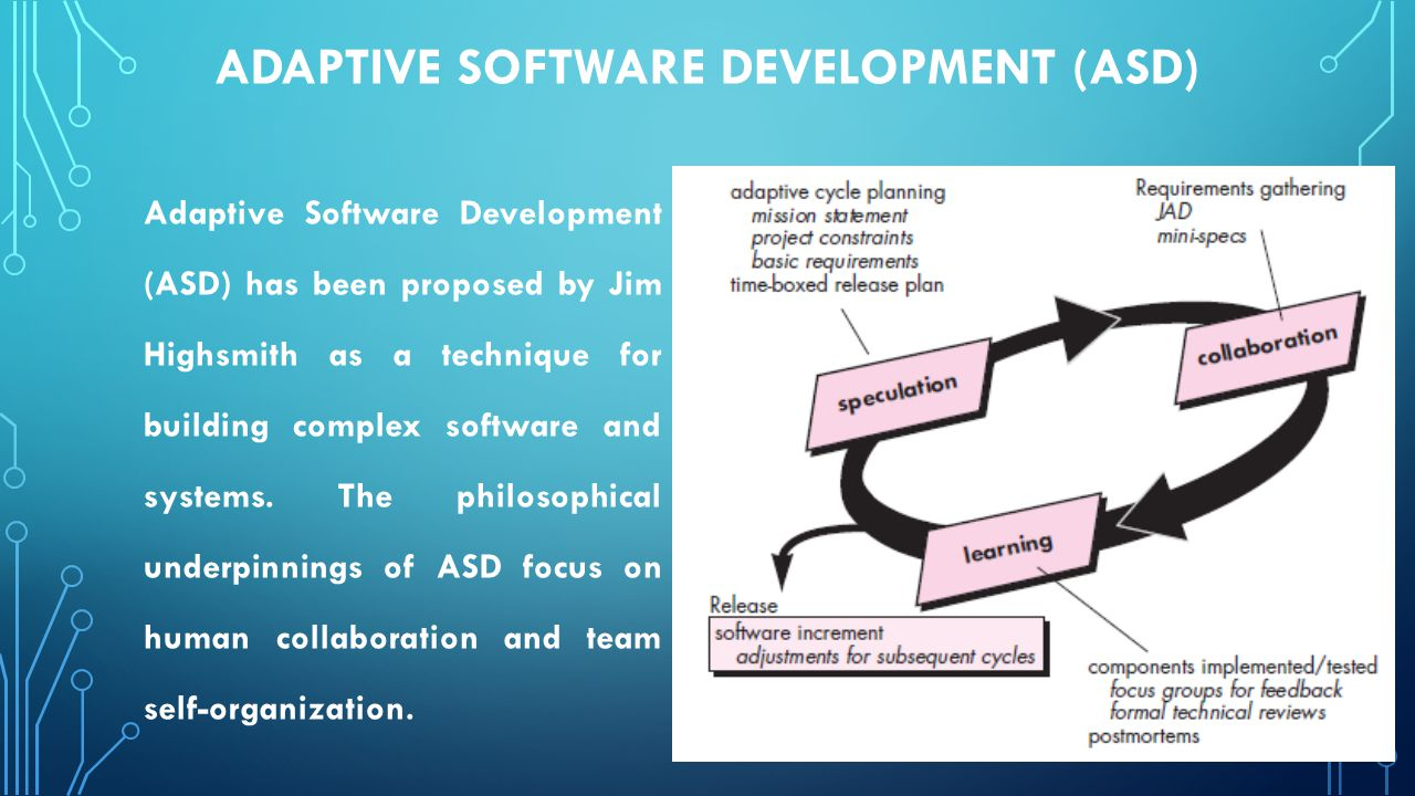 ADAPTIVE SOFTWARE DEVELOPMENT (ASD)