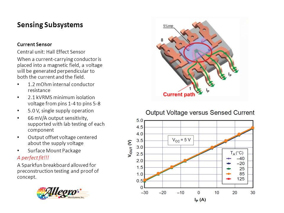 Sensing Subsystems Current Sensor Central unit: Hall Effect Sensor