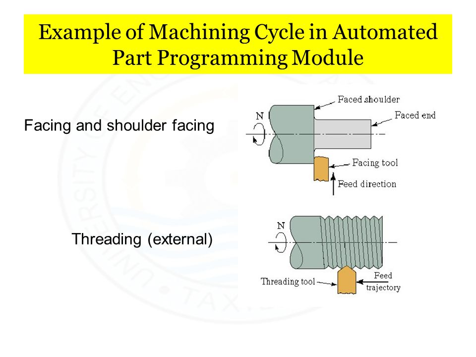 Example of Machining Cycle in Automated Part Programming Module